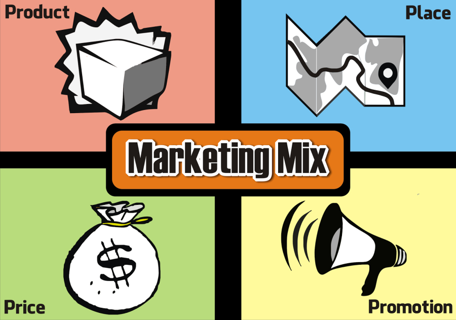 Opick Weblog Marketing Mix